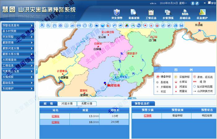 基于topmap的山洪灾害监测预警平台